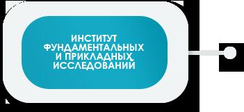 Институт фундаментальных и прикладных исследований