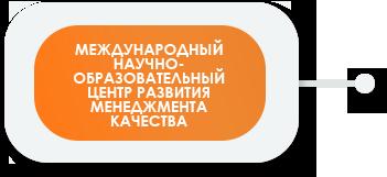 Международный научно-образовательный центр развития менеджмента качества