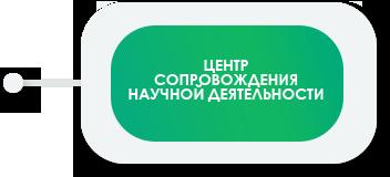 Центр сопровождения научной деятельности