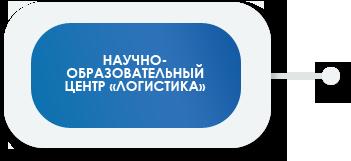 Научно-образовательный центр «Логистика»